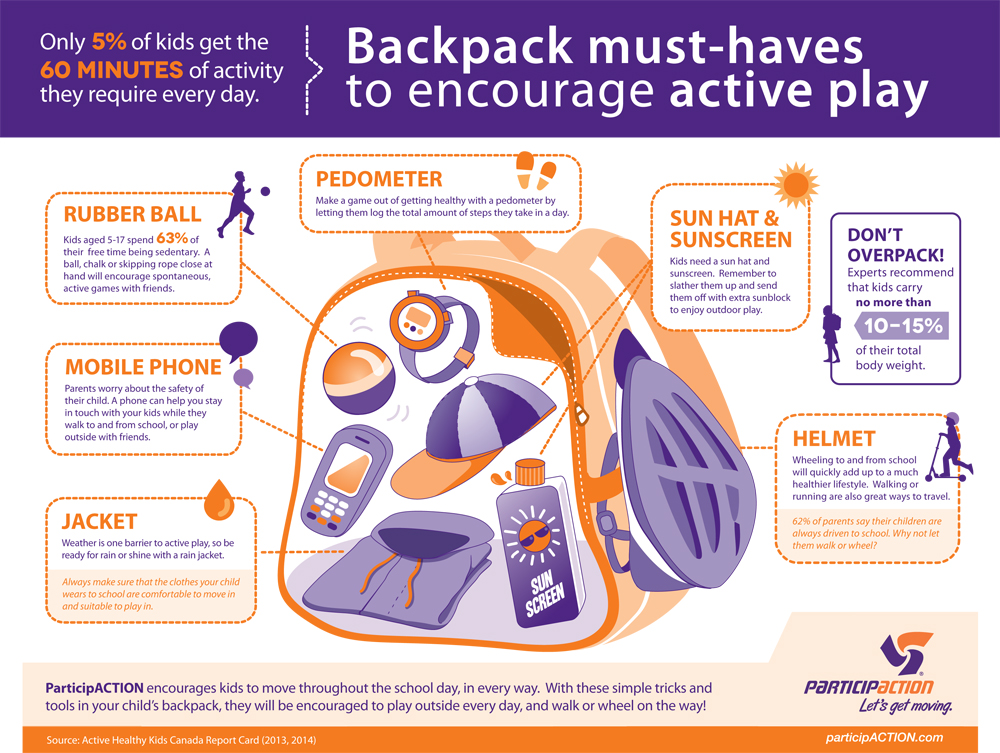 participaction backpack infographic english